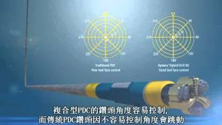 Kymera Hybrid Drill Bit Technology 中文翻譯