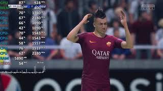 Ryzen 7 2700U Review - FIFA 19 - Gameplay Benchmark test