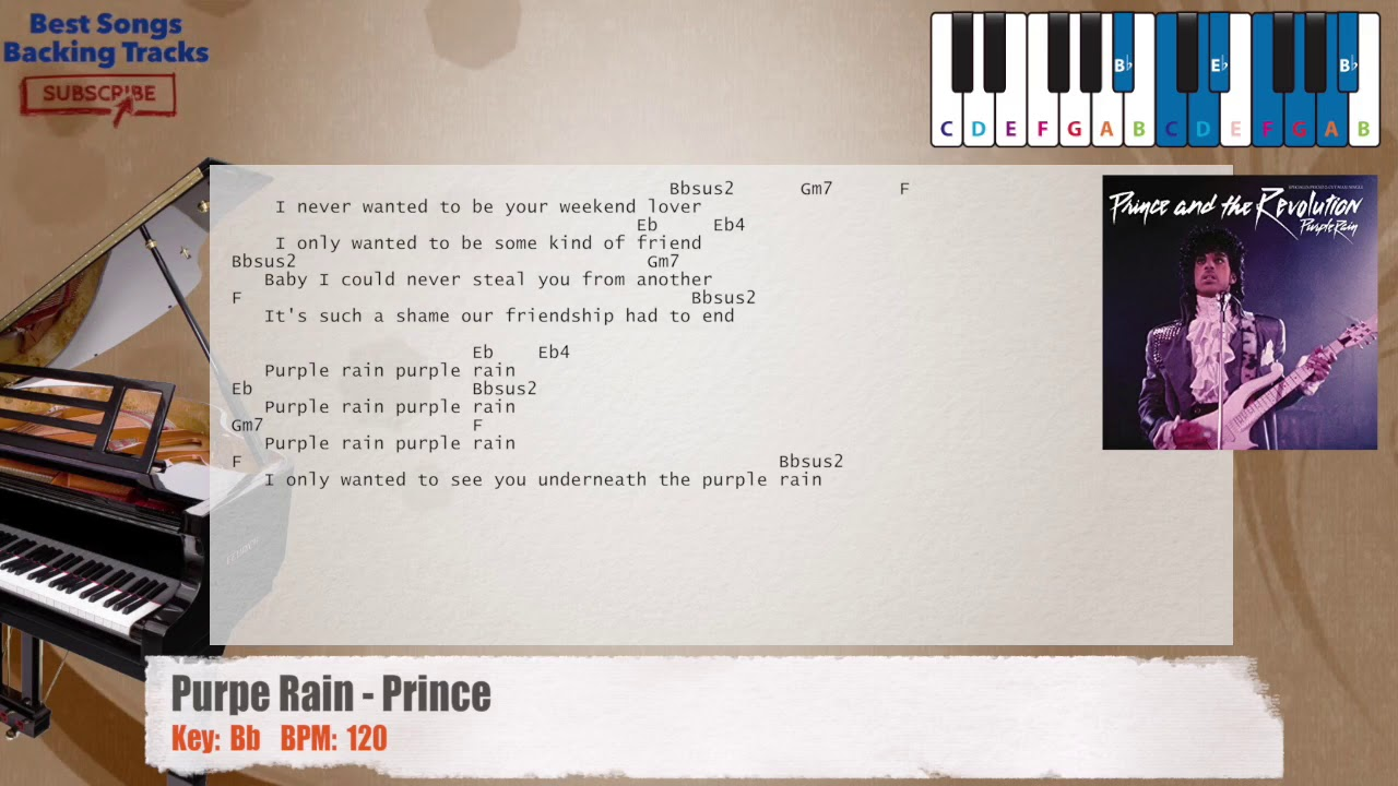 Purple Rain - Prince Piano Backing Track with chords and lyrics
