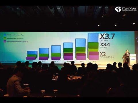 Samsung Memory Solutions Forum 2013 1016