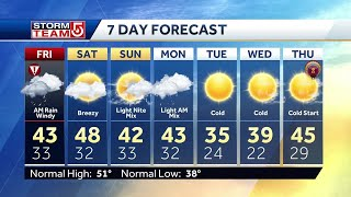 Video: Storm moves out, colder air moves in