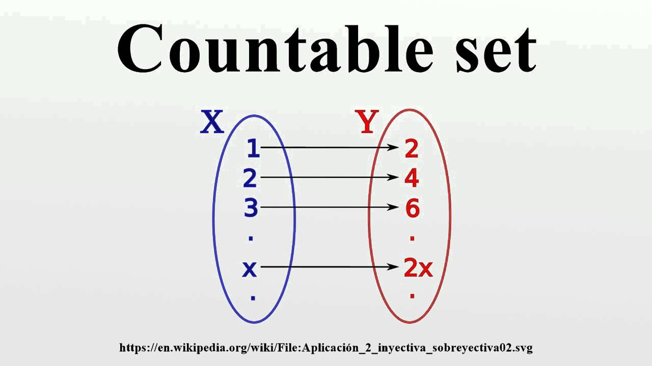 Solved: prove that if a set u is countable and a set v is.