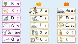 Kinder lernen lesen und schreiben mit der Zebra - Schreibtabellen App