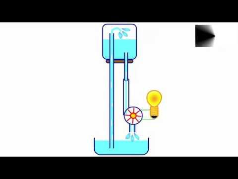 Free energy -  idea