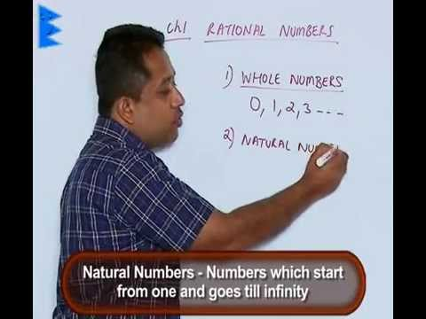 CBSE class 8-Chapter 1-Rational Numbers-Introduction