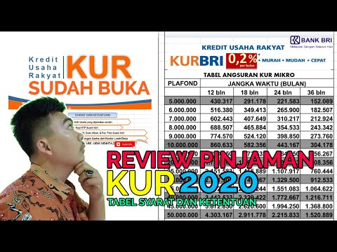 Review Pinjaman Kur 0 2 Bulan Bank Bri Tahun 2020 New Tabel Dan Syarat Terbaru Video Deny Dennta Youtube