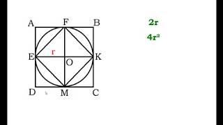 Длина окружности и площадь круга  Математика 6 класс