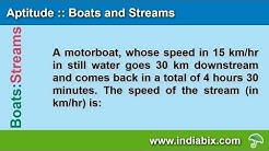 A motorboat's speed in 15 km/hr in still water goes 30 km | Boats and Streams | Aptitude | IndiaBIX