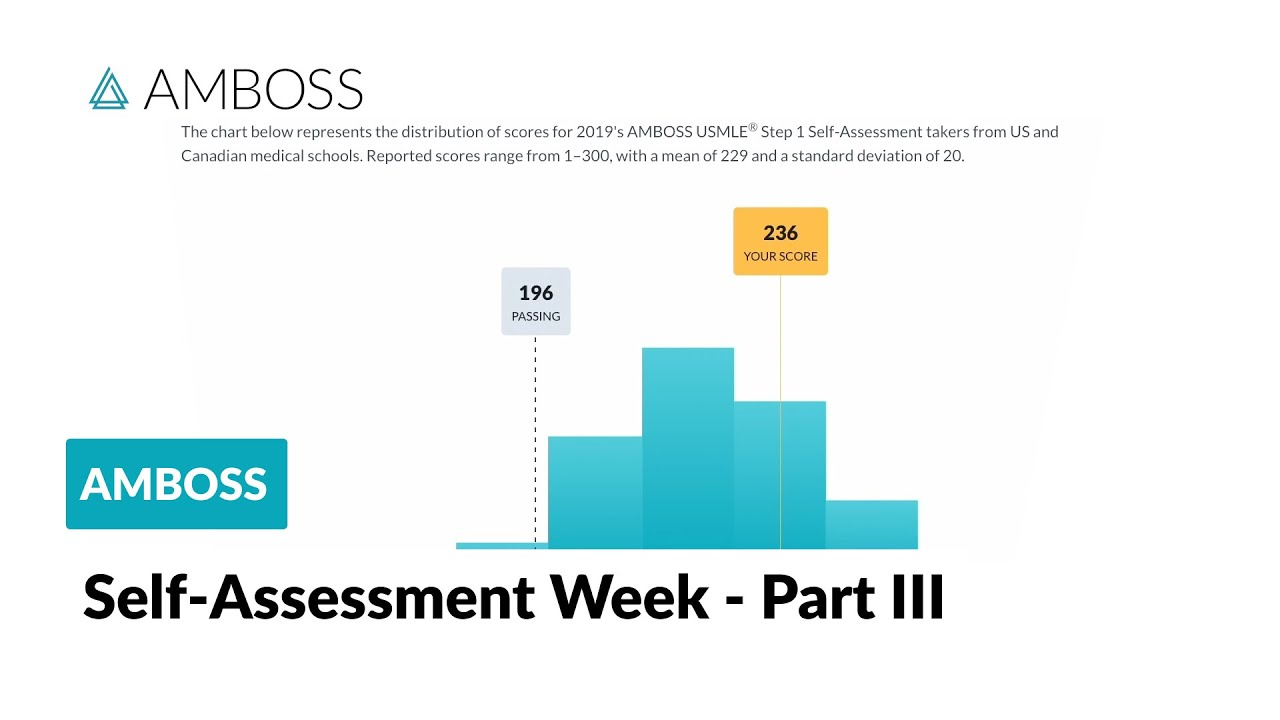 Understanding Your Score Report: AMBOSS National USMLE Step 1 Self  Assessment Exam - Part 3