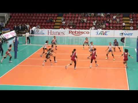 วอลเลย์บอลหญิง 23 ปีชิงแชมป์เอเชีย รอบรองชนะเลิศ ไทย - ญี่ปุ่น 8 พ.ค.58