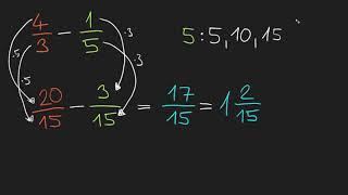 Odčítání zlomků s různými jmenovateli | Zlomky | Matematika | Khan Academy