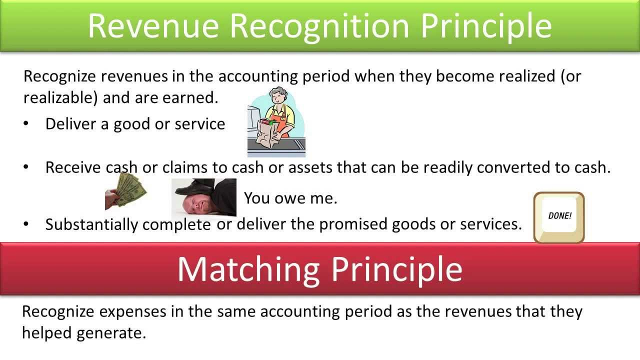 """accounting policies and revenue recognition essay Essay on informix revenue recognition 5781 words 