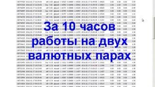 Советники для краткосрочной торговли на  М1(, 2016-02-18T04:13:40.000Z)