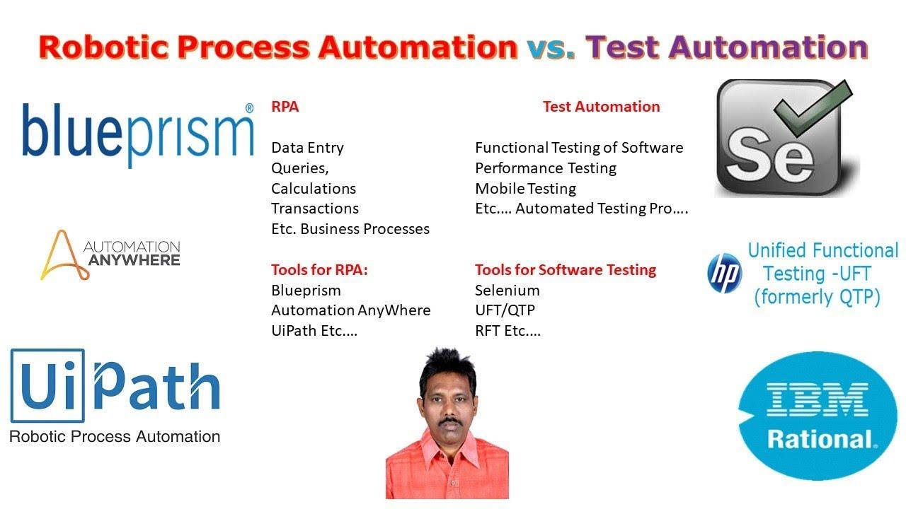 Robotic Process Automation vs Test Automation