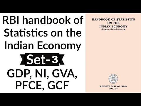 Reserve Bank of India, Handbook of Statistics on the India Economy Set-3 on GDP, NI, GVA, PFCE, GCF