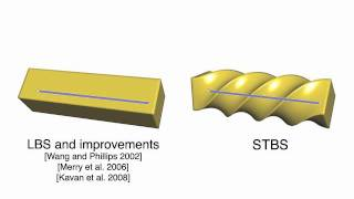 Stretchable and Twistable Bones for Skeletal Shape Deformation