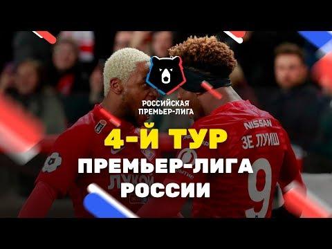 Прогнозы на 4-й тур РПЛ, Чемпионат России по футболу