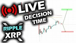 DECISION TIME for the Ripple XRP Price Chart and the Rest of the Altcoin Market Cap