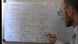 Французский язык. Система артиклей
