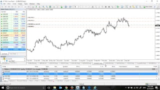 NZD/CHF Trade Signal Idea and Trade Management
