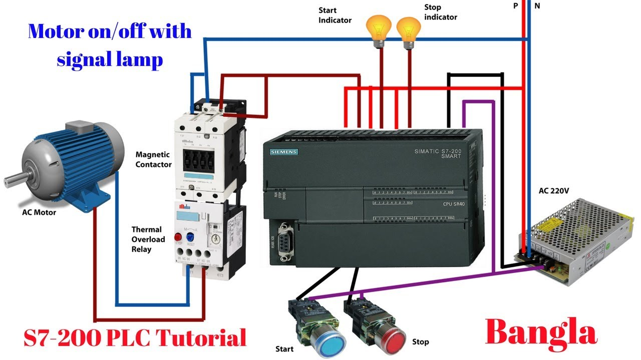 SIEMENS S7-200 PLC Programming Tutorial Bangla | AC Motor on/off with  signal lamp | Class 03