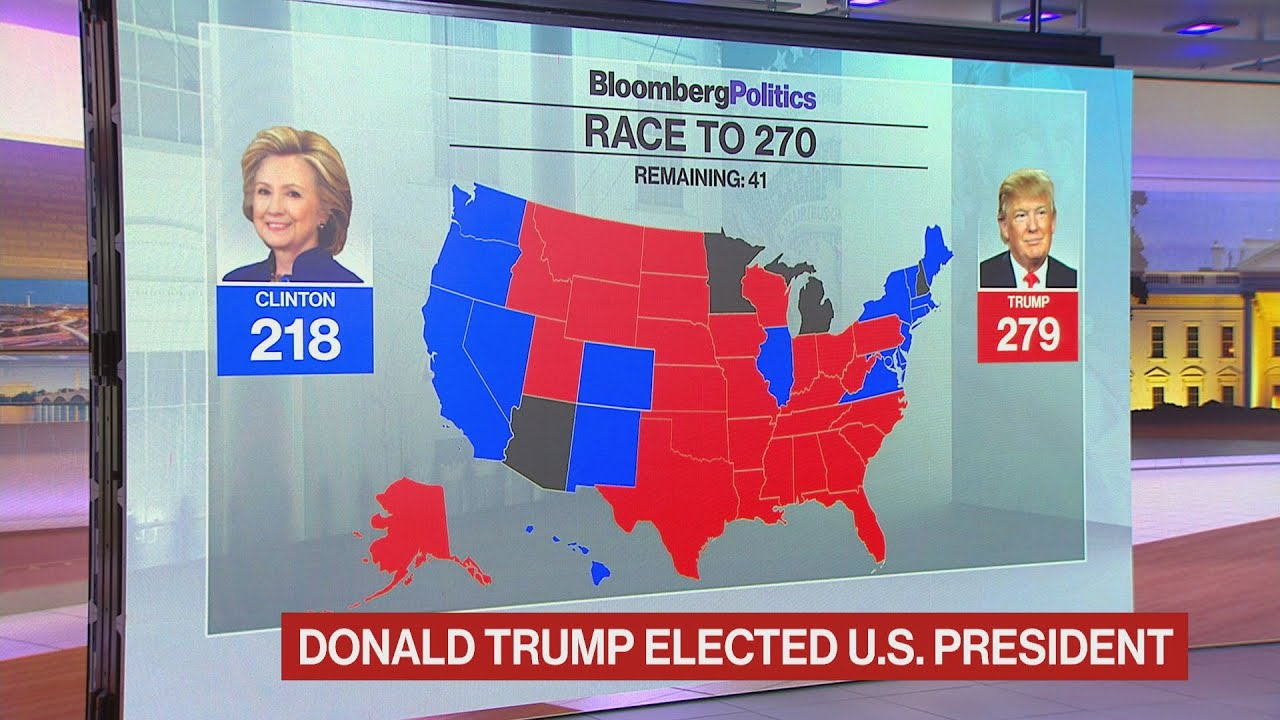Image result for trump wins election on tv