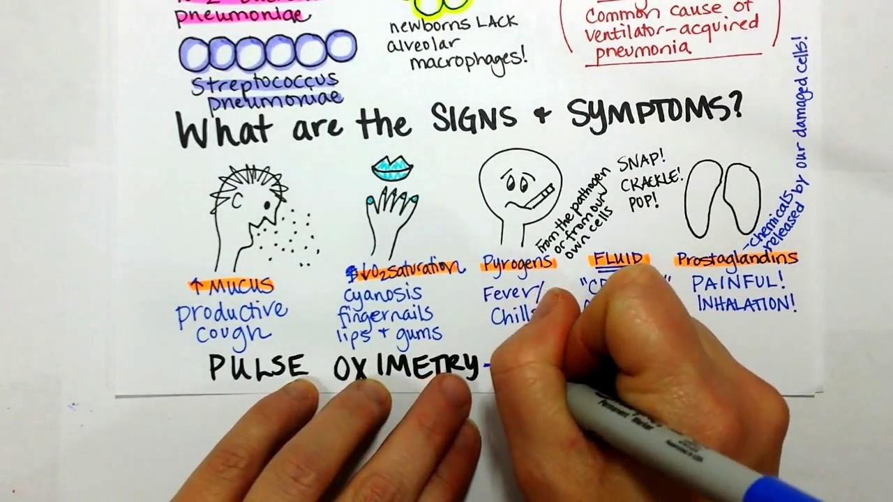 Pneumonia Symptoms and Causes foto