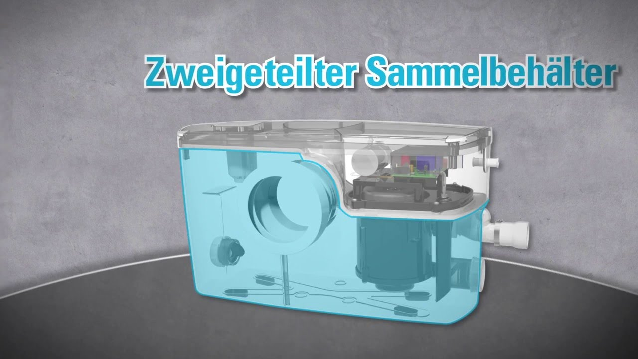 Berühmt Hebeanlage Waschmaschine +++ Test & Ratgeber DP39