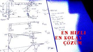 yapı statigi 1 CERCEVE COZUM