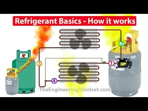 Refrigerants How They Work In HVAC Systems