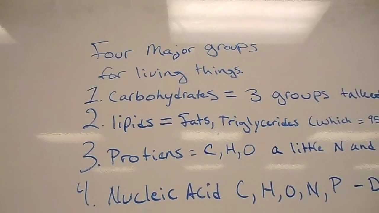 A&P 1 Chapter 2 notes basic chemistry - YouTube