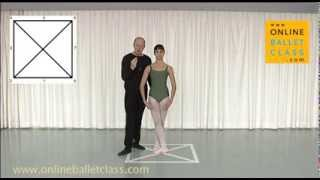 Learn Ballet, Online Ballet Dictionary, eight points of the studio