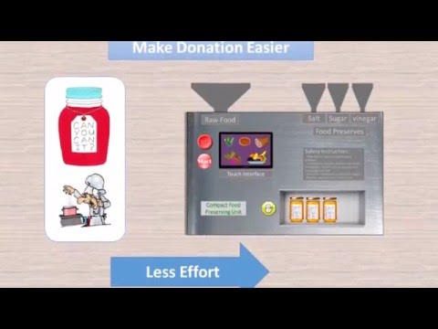 NSF Community College Innovation Challenge 2016 - Henry Ford College - Transforming Food Waste