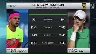 Kyle Edmund vs. Filip Krajinovic: Rolex Shanghai Masters