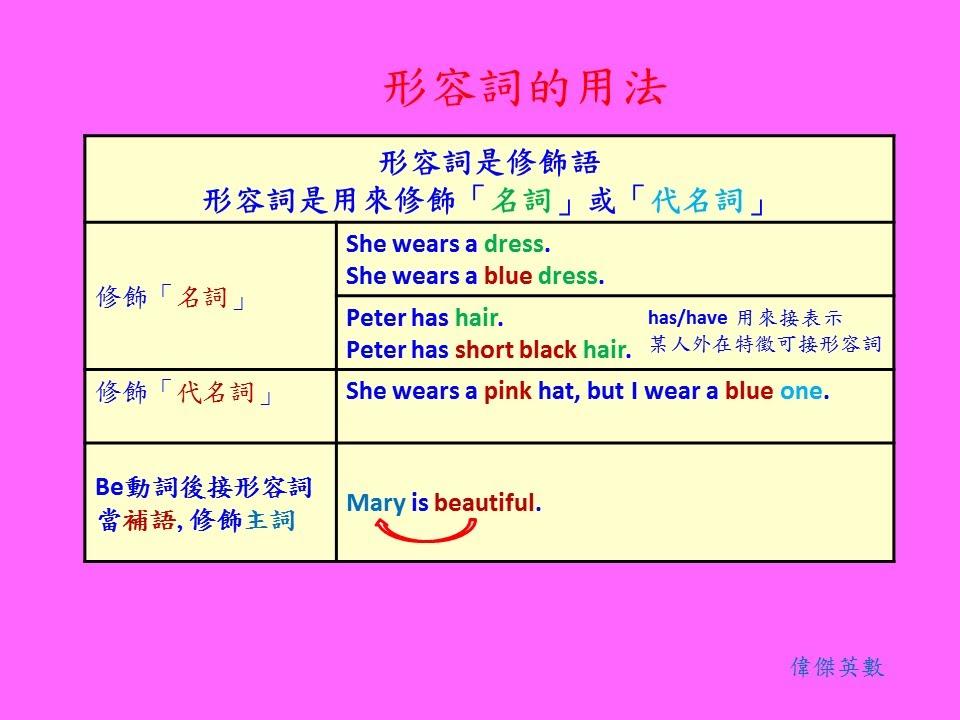 英文基礎文法 18 - 形容詞的用法(Basic English Grammar - Adjective usage.) - YouTube