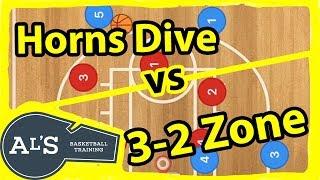 Horns Dive vs 3-2 Zone Defense in Basketball