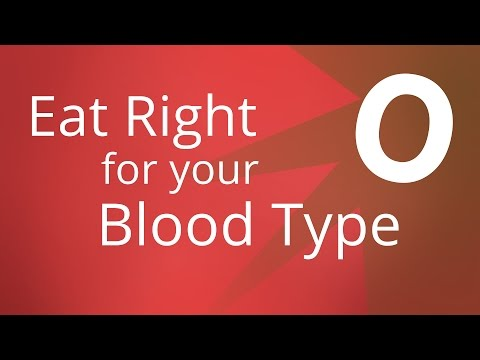 Top 10 Foods To Avoid For O Blood Type Diet - Eat These Instead For The Blood Type Diet