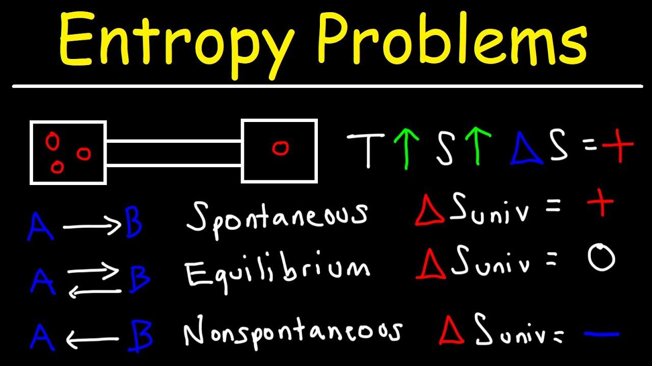 Entropy - 2nd Law of Thermodynamics - Enthalpy & Microstates