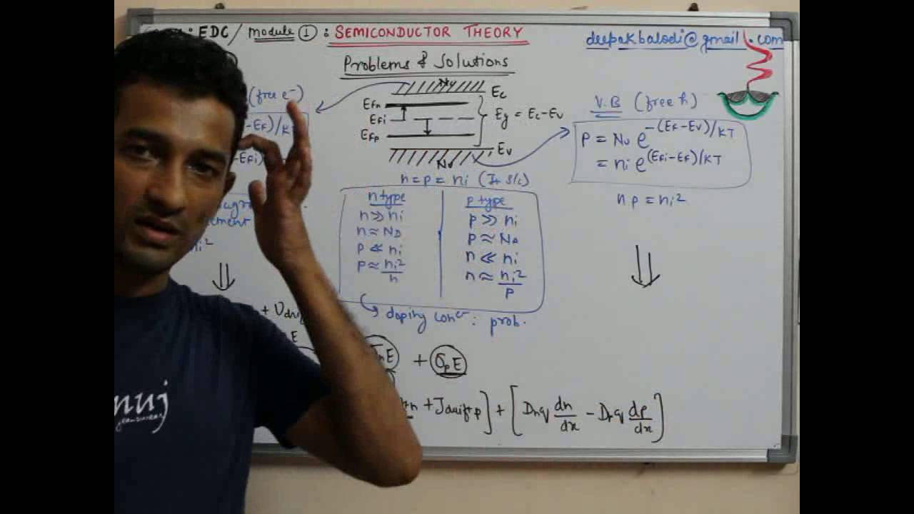 semi conductor theory Question bank on semiconductors and pn junction  short questions in basic electronics engineering  interview questions ans answers.