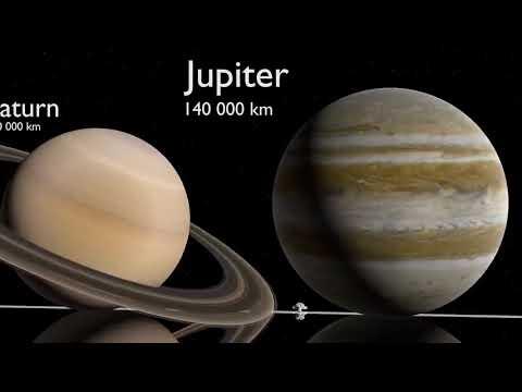 Сравнение размеров объектов Вселенной 3D