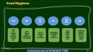 식품위생 1 2 식품위생정의 식품위생학의 범위