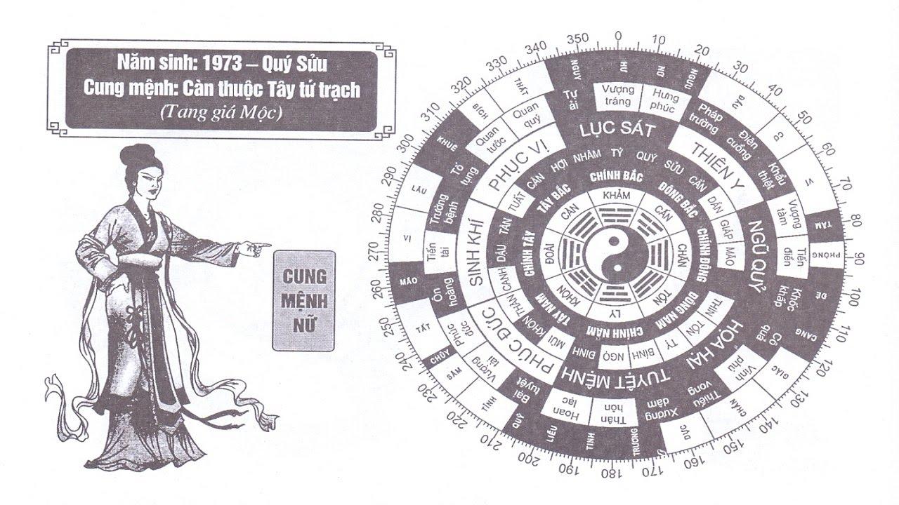 TỬ VI NỮ SINH NĂM 1973 - QUÝ SỬU CUNG MỆNH PHONG THỦY HỢP TUỔI GÌ?
