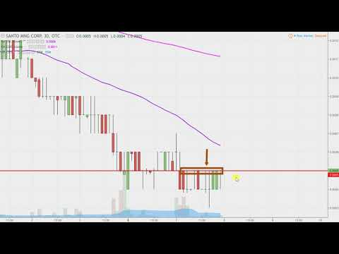 Santo Mining Corp - SANP Stock Chart Technical Analysis for 11-07-17