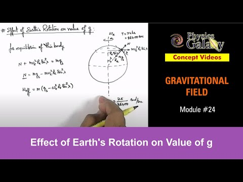 24. Class 11th Physics | Gravitation | Effect of Earth's Rotation on Value of g | by Ashish Arora