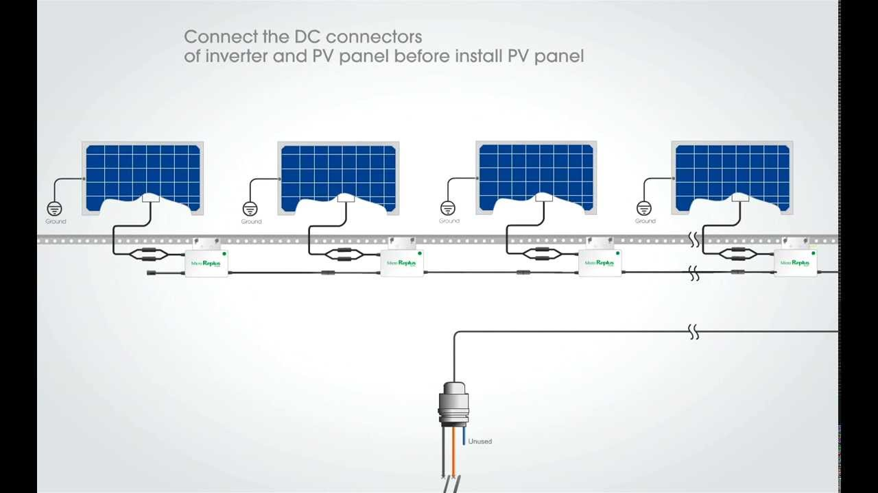 Micro Inverters Single Phase For Solar Installs YouTube