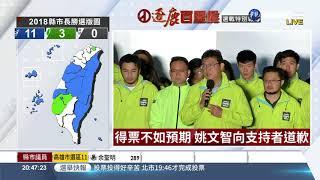 得票不如預期 姚文智向支持者道歉| 華視新聞 20181124