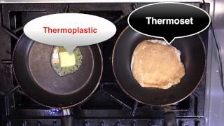 Thermosets and Thermoplastics