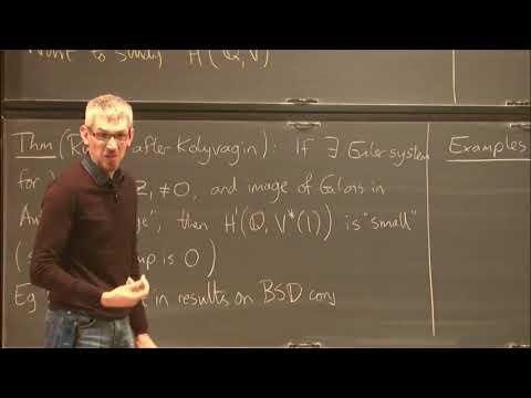 An Euler system for genus 2 Siegel modular forms - David Loeffler