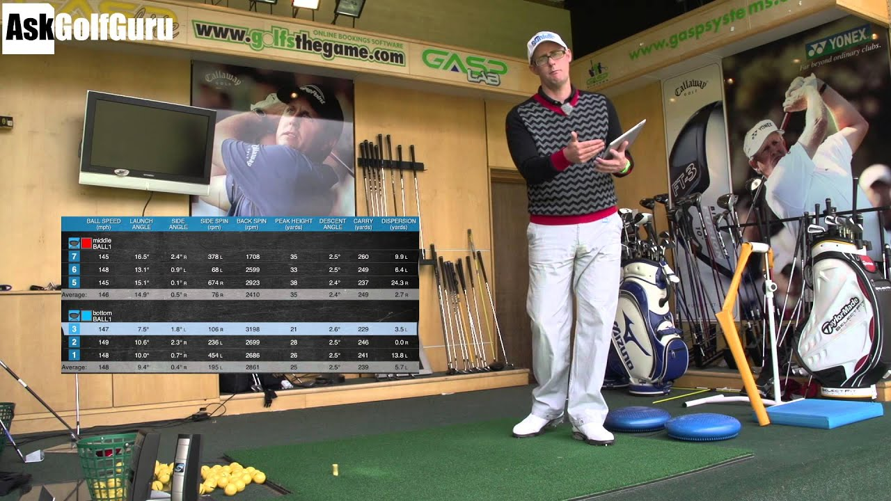 what is the loft of your golf driver youtube