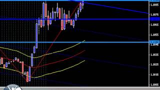2 1 Canada Core CPI m m 08 19 09   Forex Live Trading   News Academy mp4